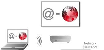 wirelesspresenting